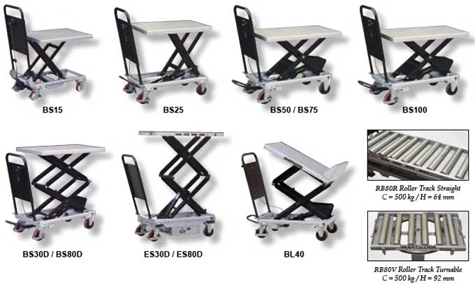 Scissors Table LiftPallet Truck Sales